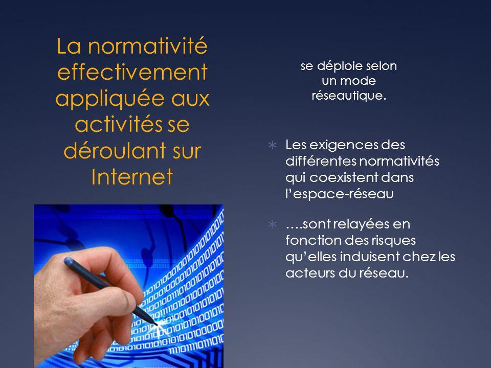La normativité effectivement appliquée aux activités se déroulant sur Internet Les exigences des différentes normativités qui coexistent dans lespace-réseau ….sont relayées en fonction des risques quelles induisent chez les acteurs du réseau.