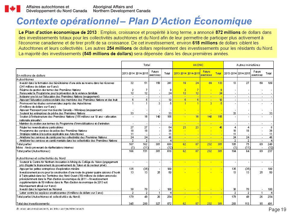 Page 19 Le Plan d'action économique de 2013 : Emplois, croissance et prospérité à long terme, a annoncé 872 millions de dollars dans des investissemen