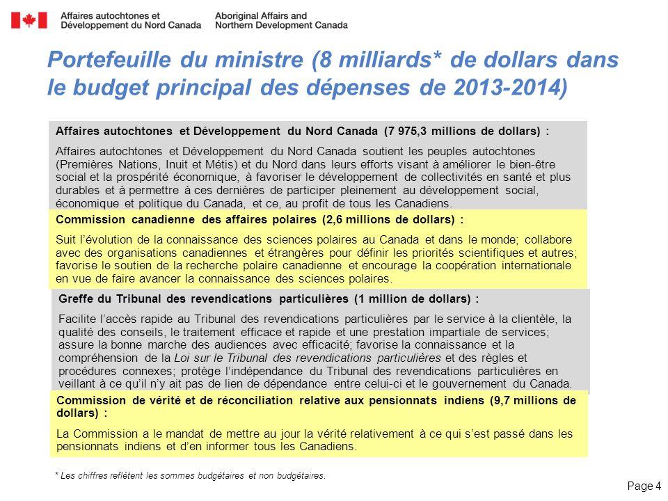 Page 4 Portefeuille du ministre (8 milliards* de dollars dans le budget principal des dépenses de 2013-2014) Affaires autochtones et Développement du