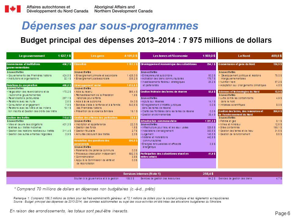 Page 6 Dépenses par sous-programmes En raison des arrondissements, les totaux sont peut-être inexacts. Budget principal des dépenses 2013–2014 : 7 975