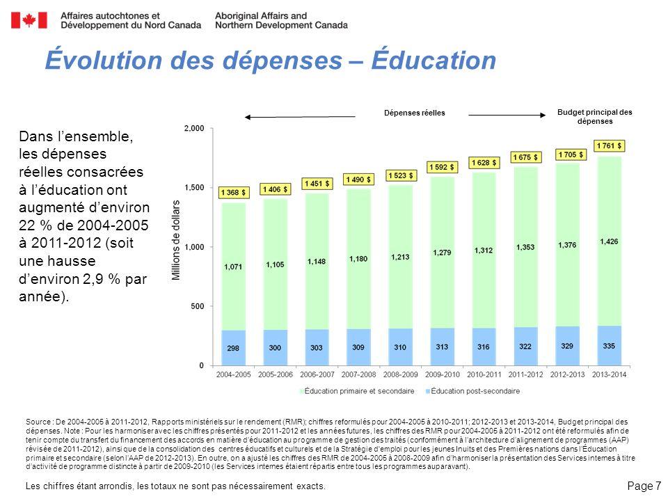 Page 7 Dépenses réelles Budget principal des dépenses Évolution des dépenses – Éducation Source : De 2004-2005 à 2011-2012, Rapports ministériels sur