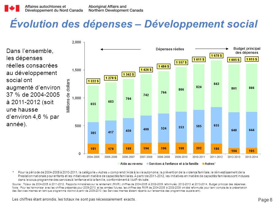 Page 8 Source : Totaux de 2004-2005 à 2011-2012, Rapports ministériels sur le rendement (RMR); chiffres de 2004-2005 à 2008-2009 reformulés; 2012-2013