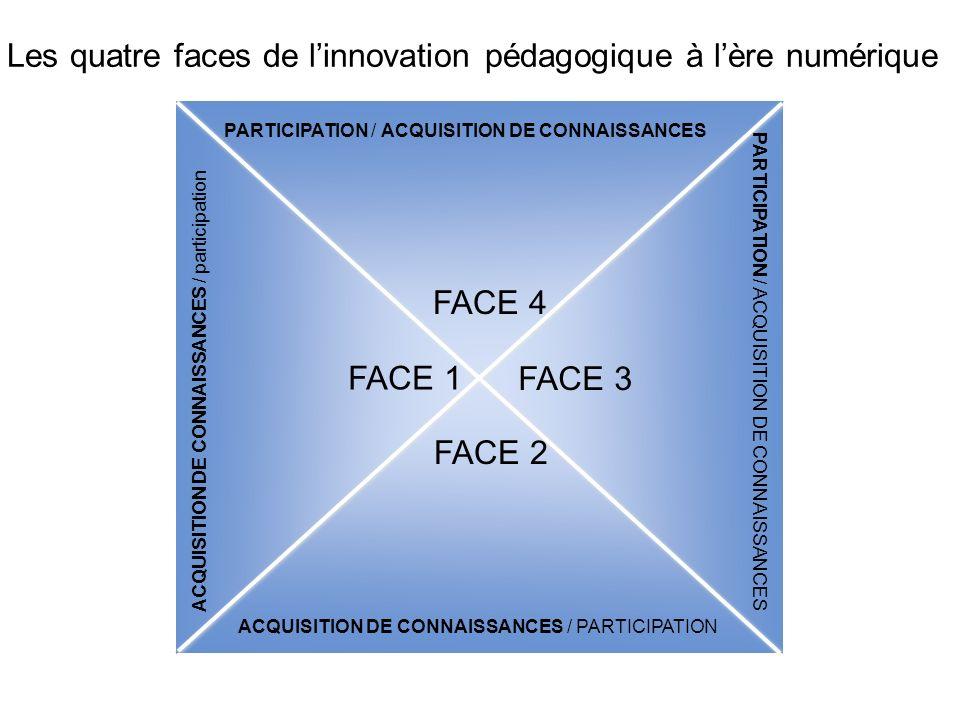 36 Les quatre faces de linnovation pédagogique à lère numérique FACE 1 FACE 2 FACE 3 PARTICIPATION / ACQUISITION DE CONNAISSANCES ACQUISITION DE CONNAISSANCES / PARTICIPATION ACQUISITION DE CONNAISSANCES / participation PARTICIPATION / ACQUISITION DE CONNAISSANCES FACE 4