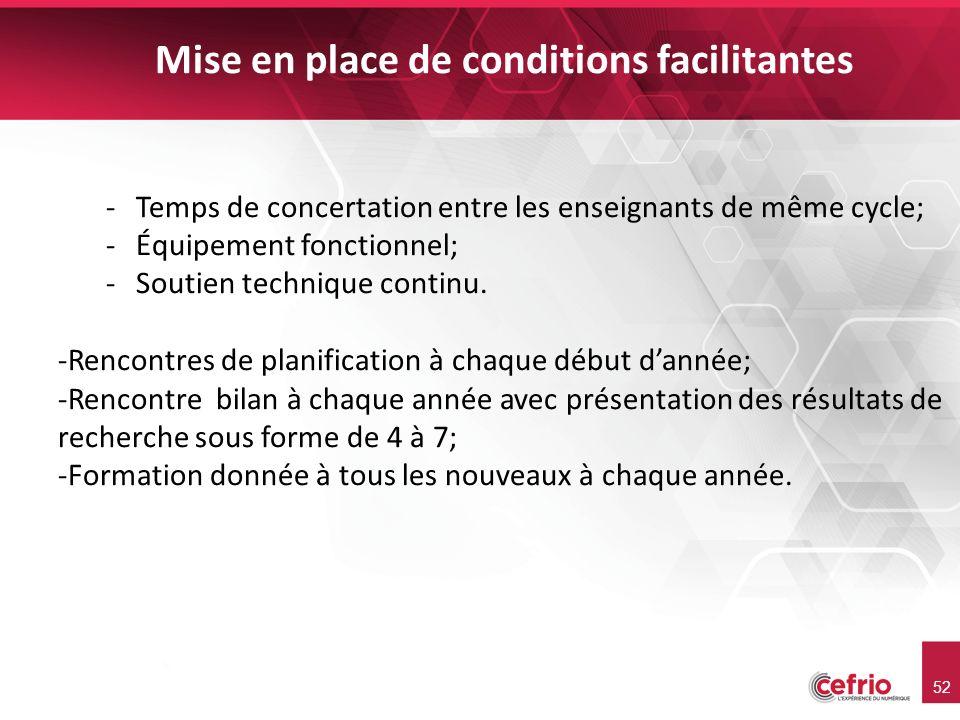 52 Mise en place de conditions facilitantes -Temps de concertation entre les enseignants de même cycle; -Équipement fonctionnel; -Soutien technique continu.