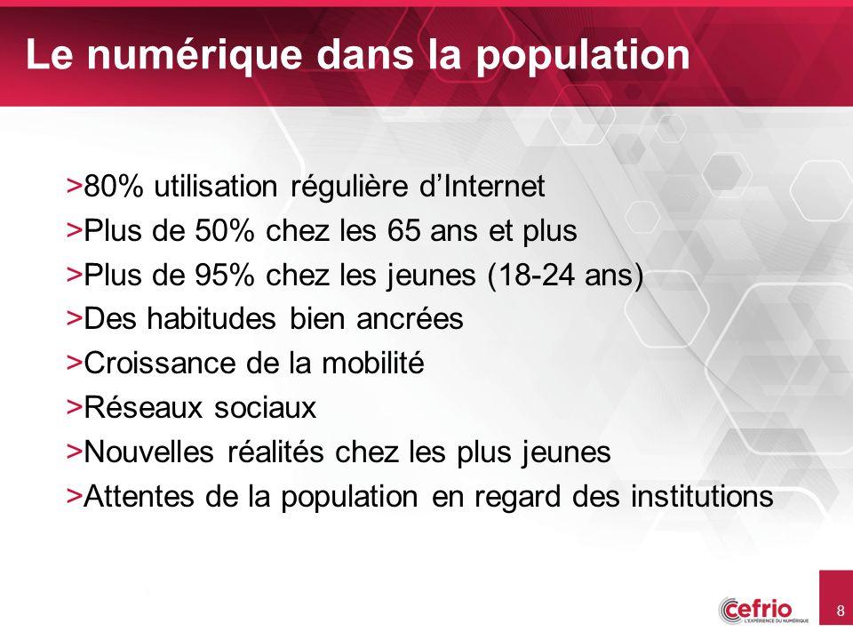 8 Le numérique dans la population >80% utilisation régulière dInternet >Plus de 50% chez les 65 ans et plus >Plus de 95% chez les jeunes (18-24 ans) >Des habitudes bien ancrées >Croissance de la mobilité >Réseaux sociaux >Nouvelles réalités chez les plus jeunes >Attentes de la population en regard des institutions