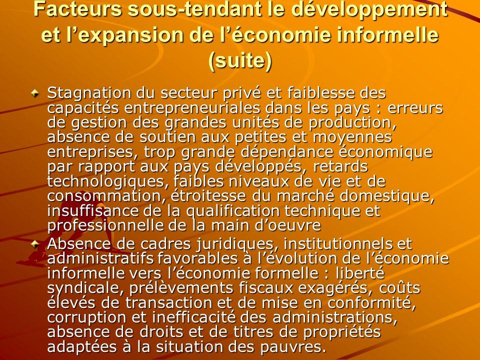 Facteurs sous-tendant le développement et lexpansion de léconomie informelle (suite) Stagnation du secteur privé et faiblesse des capacités entreprene