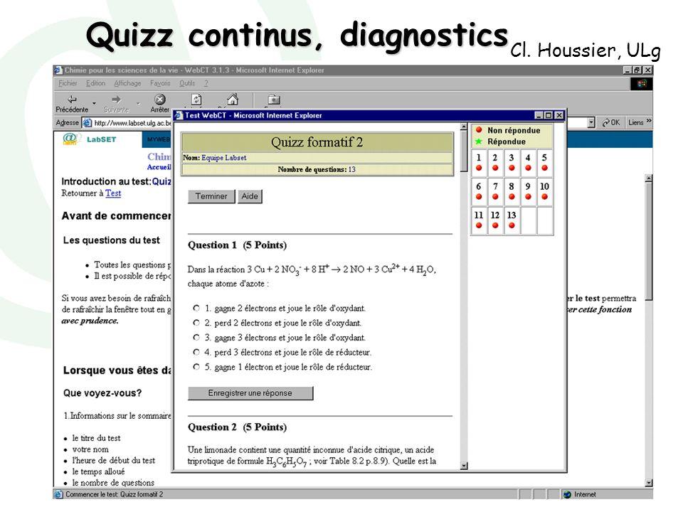 Marianne Poumay - décembre 2007 Quizz continus, diagnostics Cl. Houssier, ULg