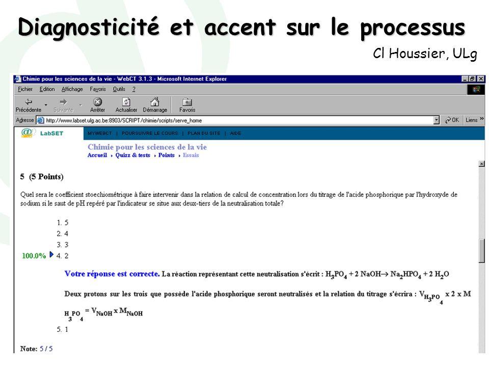 Marianne Poumay - décembre 2007 Diagnosticité et accent sur le processus Cl Houssier, ULg