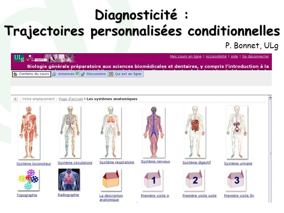 Marianne Poumay - décembre 2007 Diagnosticité : Trajectoires personnalisées conditionnelles P. Bonnet, ULg