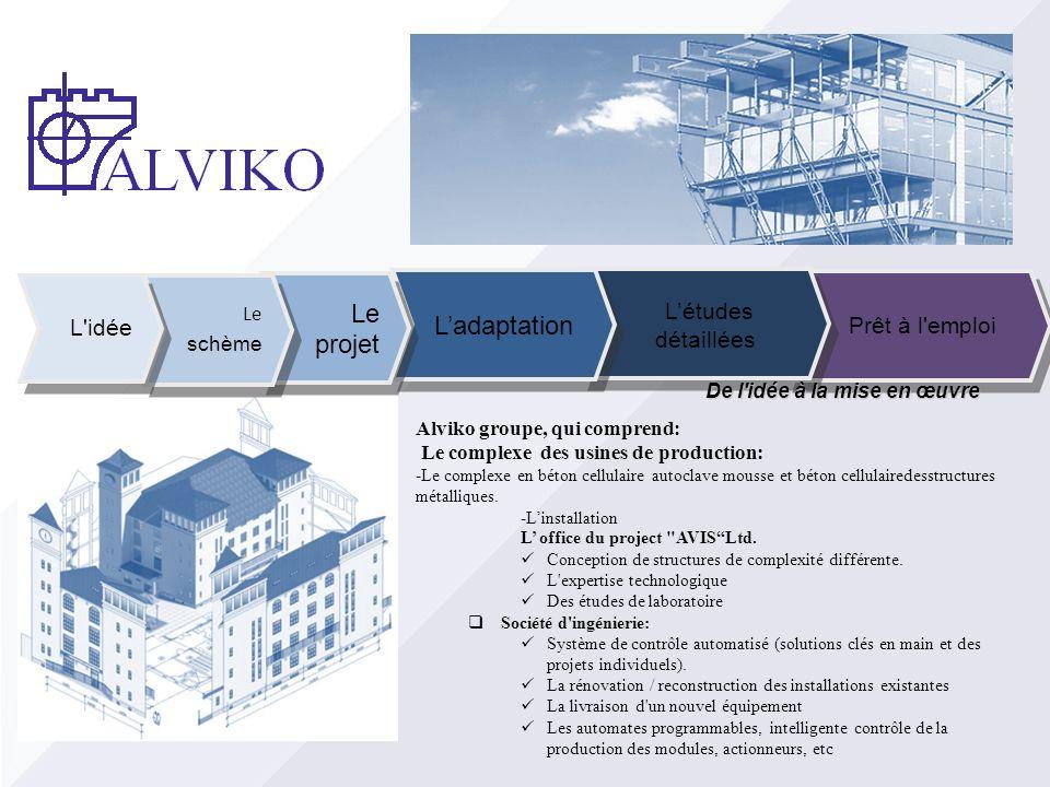 Alviko groupe, qui comprend: Le complexe des usines de production: -Le complexe en béton cellulaire autoclave mousse et béton cellulairedesstructures