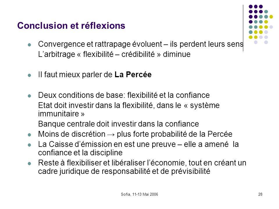 Sofia, 11-13 Mai 200628 Conclusion et réflexions Convergence et rattrapage évoluent – ils perdent leurs sens Larbitrage « flexibilité – crédibilité »