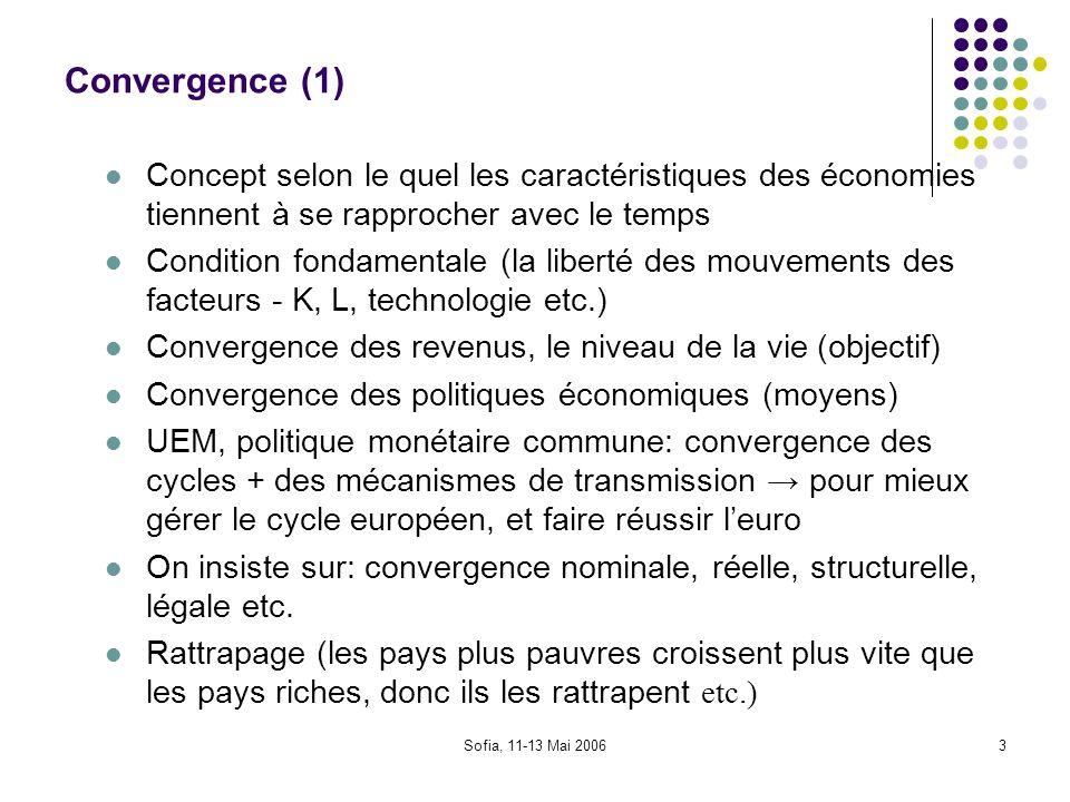 Sofia, 11-13 Mai 20063 Convergence (1) Concept selon le quel les caractéristiques des économies tiennent à se rapprocher avec le temps Condition fonda