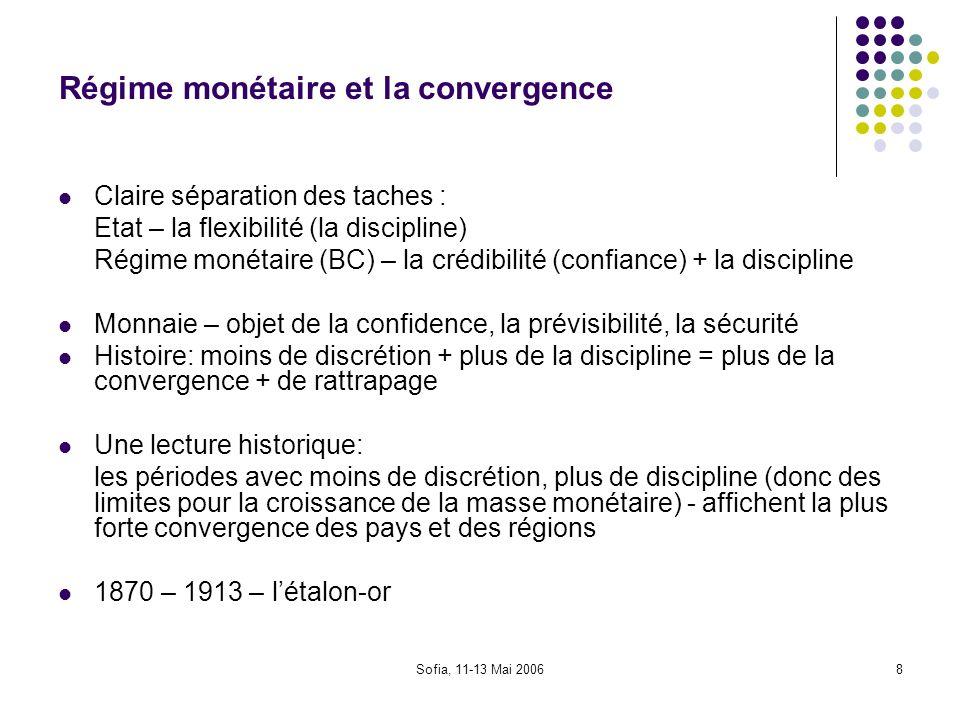 Sofia, 11-13 Mai 20068 Régime monétaire et la convergence Claire séparation des taches : Etat – la flexibilité (la discipline) Régime monétaire (BC) –
