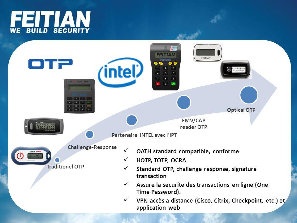 Traditionel OTP Challenge-Response EMV/CAP reader OTP Optical OTP OATH standard compatible, conforme HOTP, TOTP, OCRA Standard OTP, challenge response