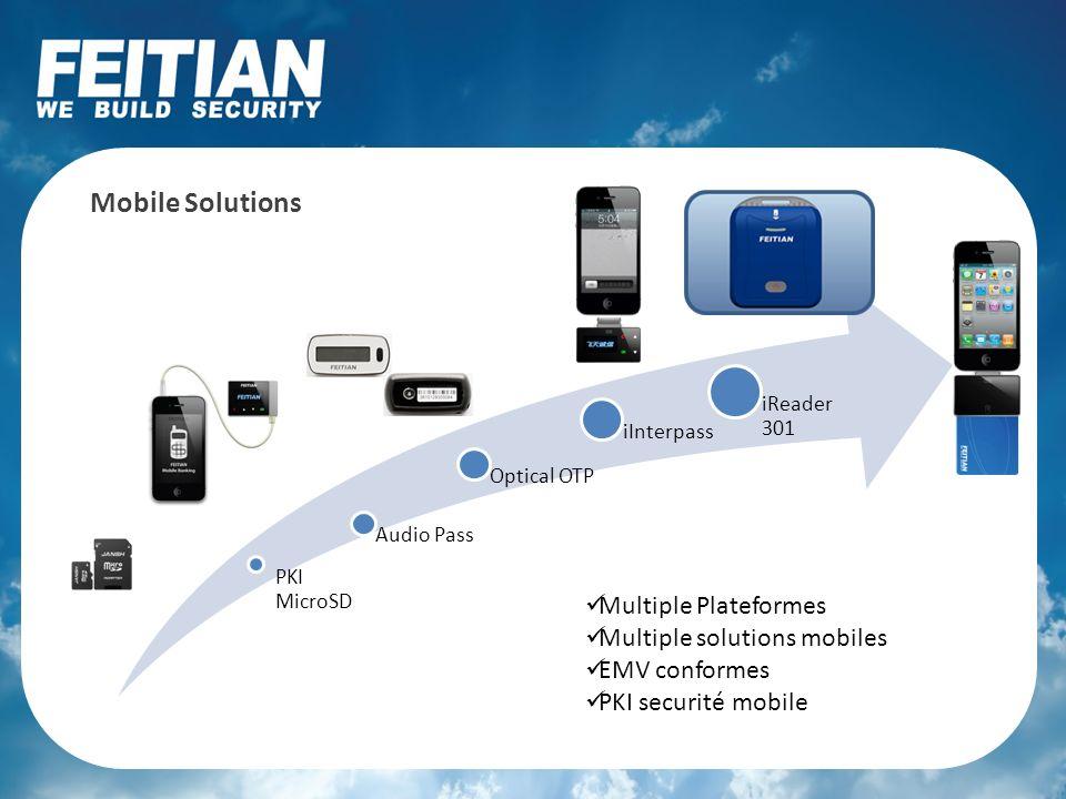 Mobile PKI MicroSD Audio Pass Optical OTP iInterpass iReader 301 Multiple Plateformes Multiple solutions mobiles EMV conformes PKI securité mobile Mob