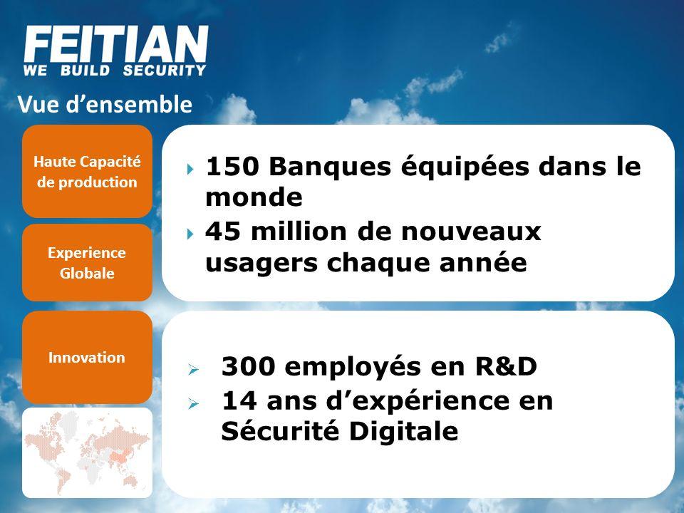 150 Banques équipées dans le monde 45 million de nouveaux usagers chaque année 300 employés en R&D 14 ans dexpérience en Sécurité Digitale Vue densemb
