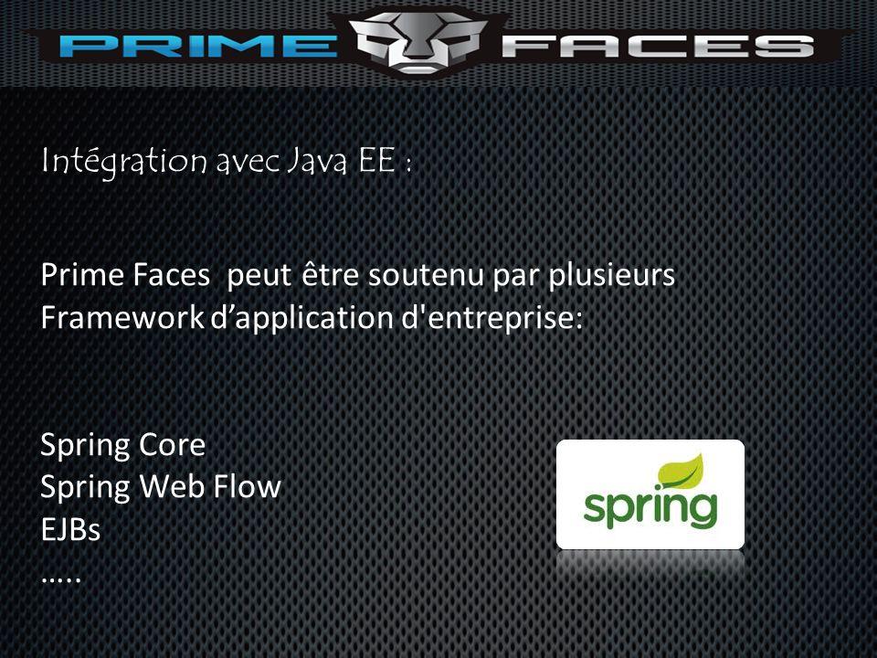 Intégration avec Java EE : Prime Faces peut être soutenu par plusieurs Framework dapplication d'entreprise: Spring Core Spring Web Flow EJBs …..