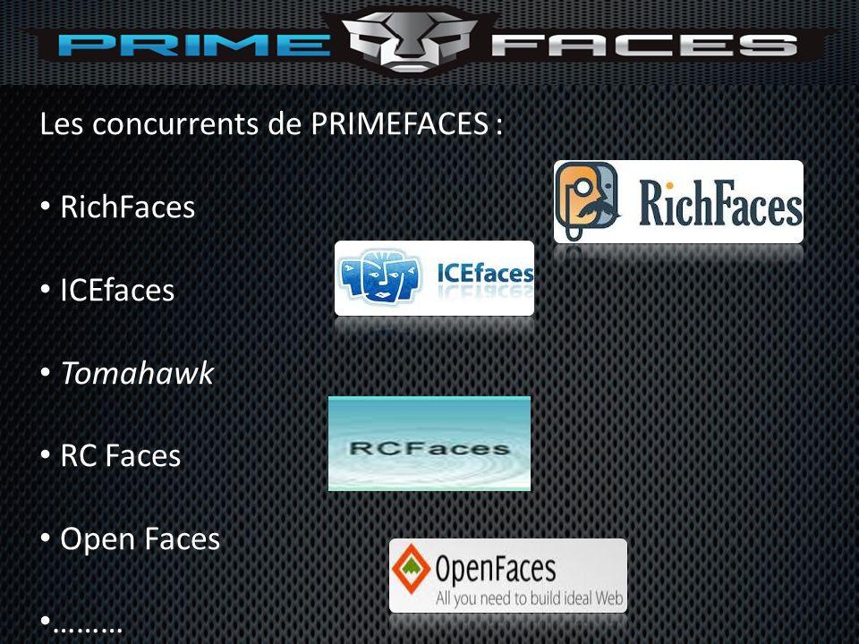 PRIMEFACES VS RICHFACES Prime FacesRichFaces DébutÀ partir de 2009 À partir de 2006 Documentation++++++ Composants++++++ Facilité dintégration ++++++ Mise en routeFacilePlus complexe Nouveauté de composants ++++++