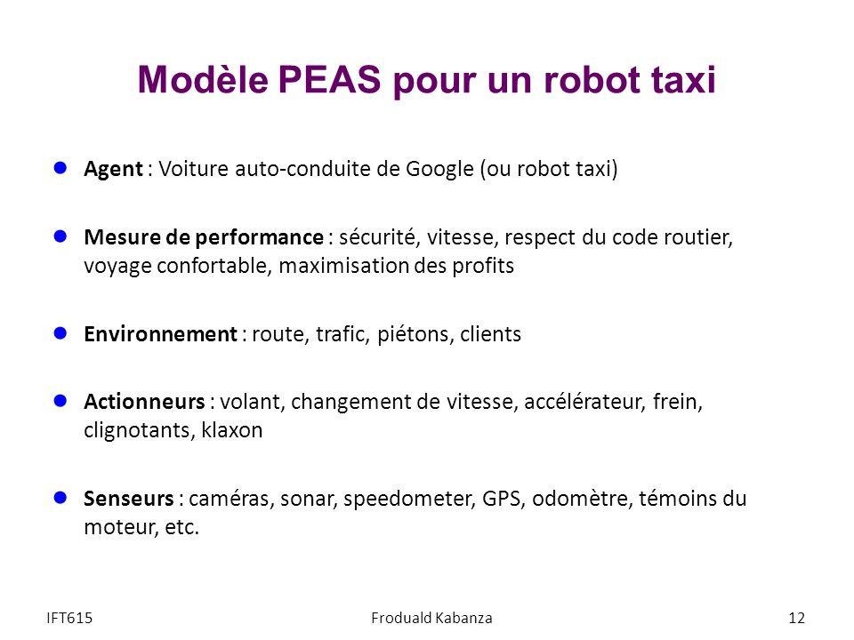 Modèle PEAS pour un robot taxi Agent : Voiture auto-conduite de Google (ou robot taxi) Mesure de performance : sécurité, vitesse, respect du code routier, voyage confortable, maximisation des profits Environnement : route, trafic, piétons, clients Actionneurs : volant, changement de vitesse, accélérateur, frein, clignotants, klaxon Senseurs : caméras, sonar, speedometer, GPS, odomètre, témoins du moteur, etc.