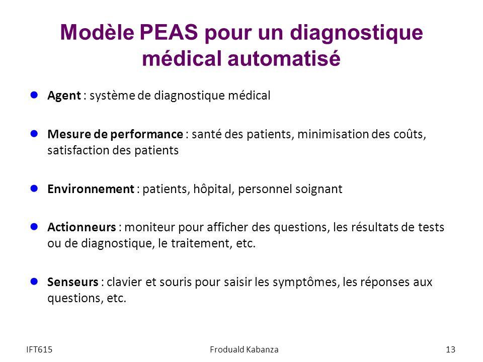 Modèle PEAS pour un diagnostique médical automatisé Agent : système de diagnostique médical Mesure de performance : santé des patients, minimisation d