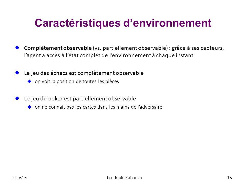 Caractéristiques denvironnement Complètement observable (vs. partiellement observable) : grâce à ses capteurs, lagent a accès à létat complet de lenvi