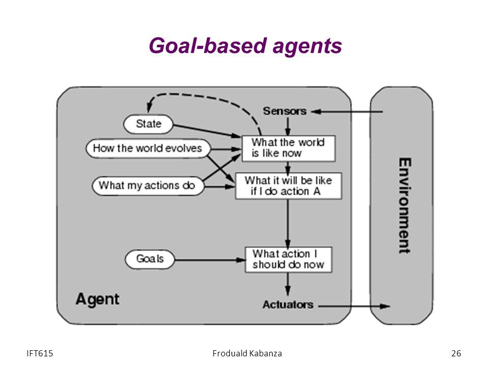 Goal-based agents IFT615Froduald Kabanza26