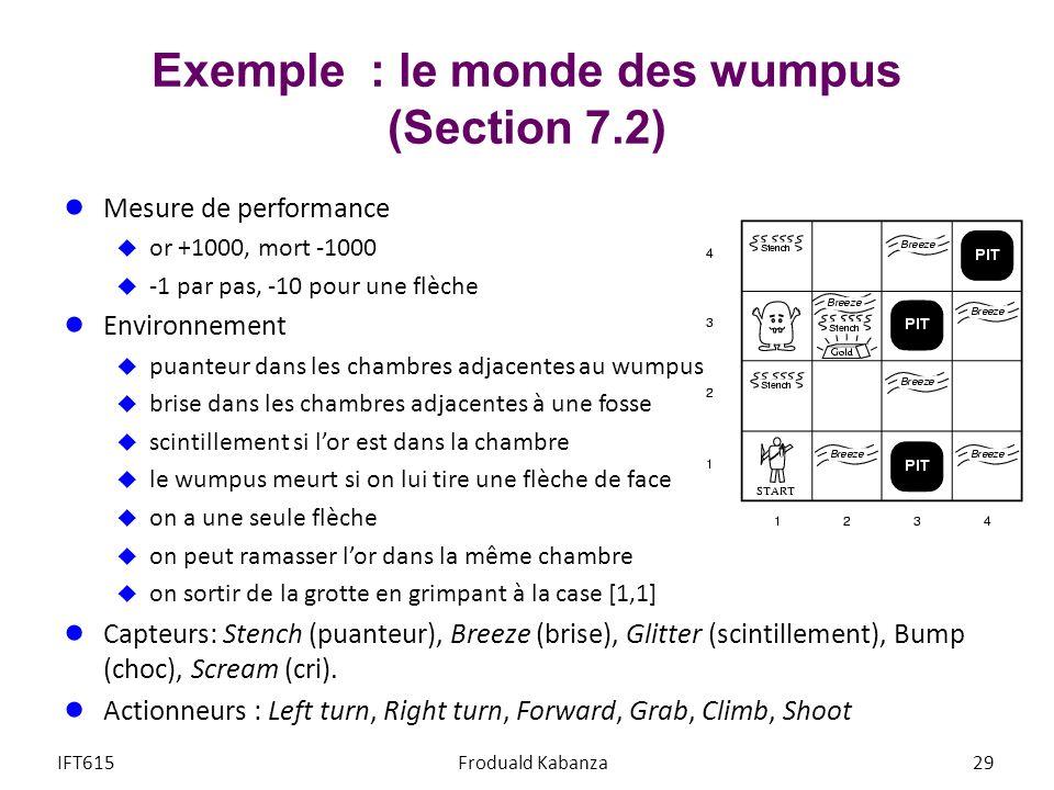 Exemple : le monde des wumpus (Section 7.2) Mesure de performance or +1000, mort -1000 -1 par pas, -10 pour une flèche Environnement puanteur dans les chambres adjacentes au wumpus.