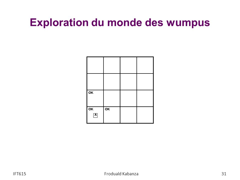 Exploration du monde des wumpus IFT615Froduald Kabanza31