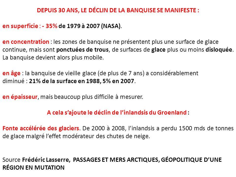 DEPUIS 30 ANS, LE DÉCLIN DE LA BANQUISE SE MANIFESTE : en superficie : - 35% de 1979 à 2007 (NASA).