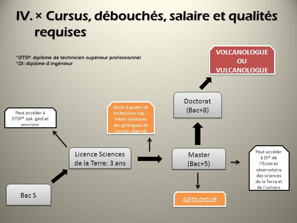 IV.× Cursus, débouchés, salaire et qualités requises Bac S Licence Sciences de la Terre: 3 ans Peut accéder à DTSP* spé. géol et envrionn Master (Bac+