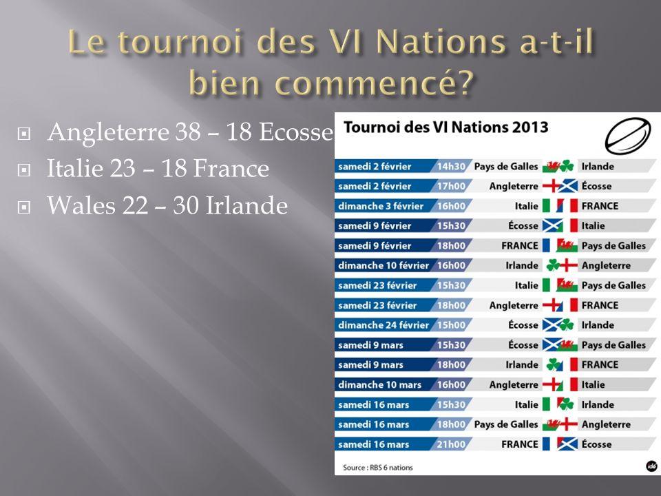 Angleterre 38 – 18 Ecosse Italie 23 – 18 France Wales 22 – 30 Irlande