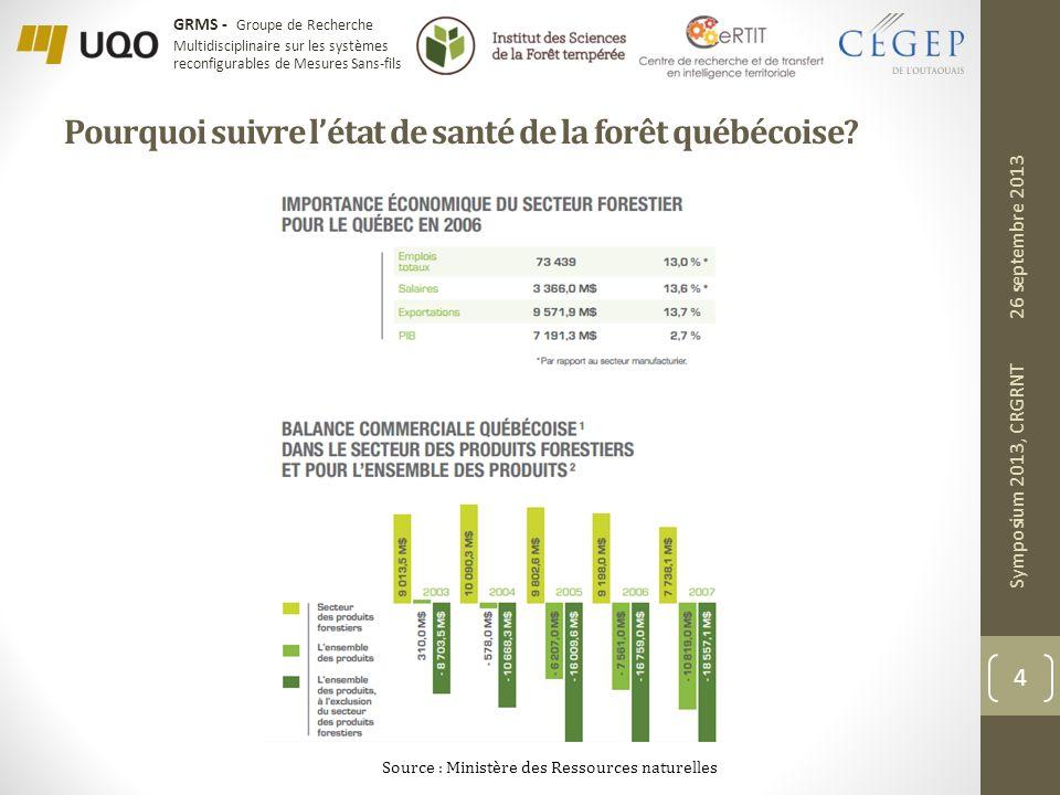 GRMS - Groupe de Recherche Multidisciplinaire sur les systèmes reconfigurables de Mesures Sans-fils Pourquoi suivre létat de santé de la forêt québécoise.