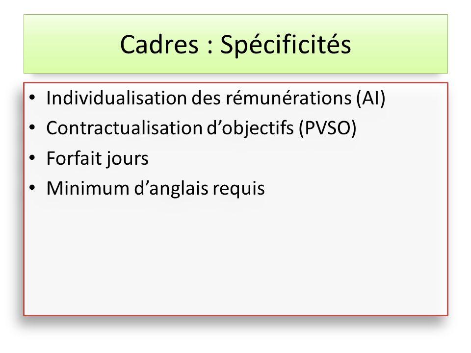 Individualisation des rémunérations (AI) Contractualisation dobjectifs (PVSO) Forfait jours Minimum danglais requis Individualisation des rémunération