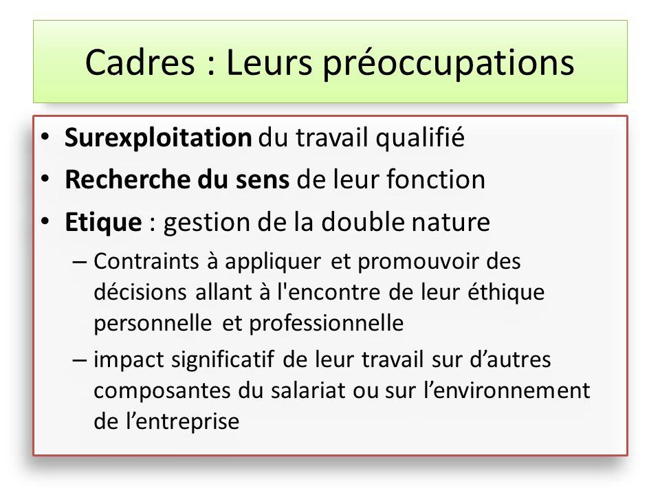 Surexploitation du travail qualifié Recherche du sens de leur fonction Etique : gestion de la double nature – Contraints à appliquer et promouvoir des