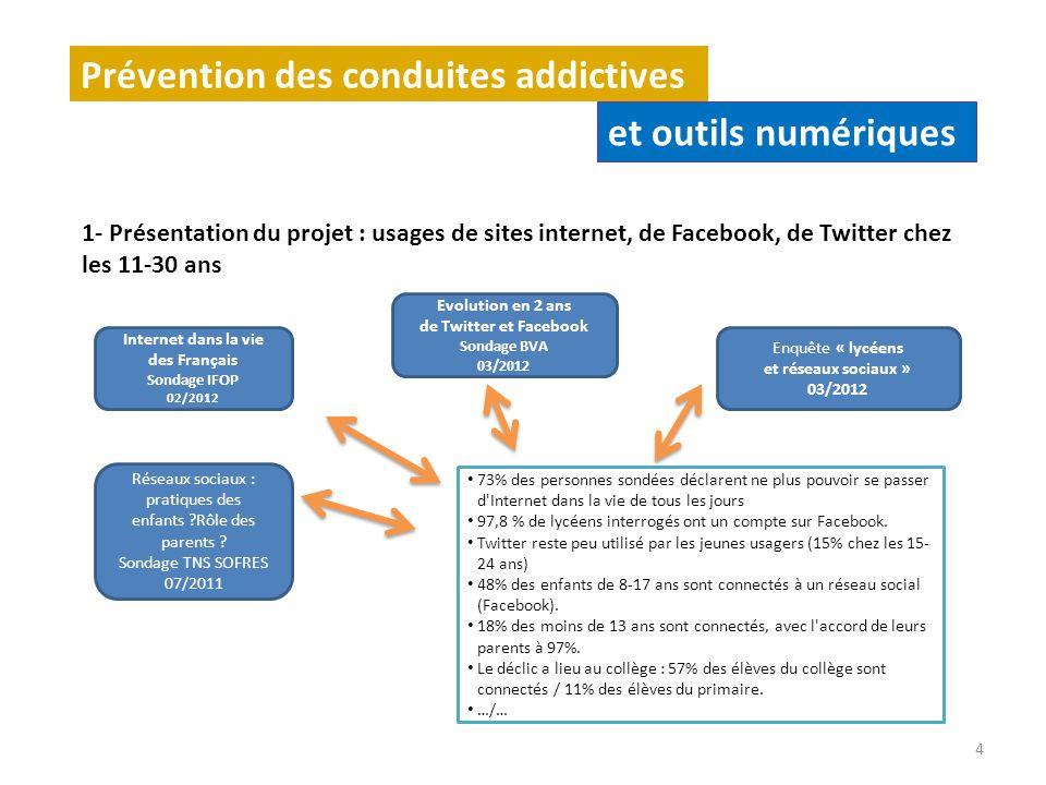 1- Présentation du projet : usages de sites internet, de Facebook, de Twitter chez les 11-30 ans Prévention des conduites addictives et outils numériq