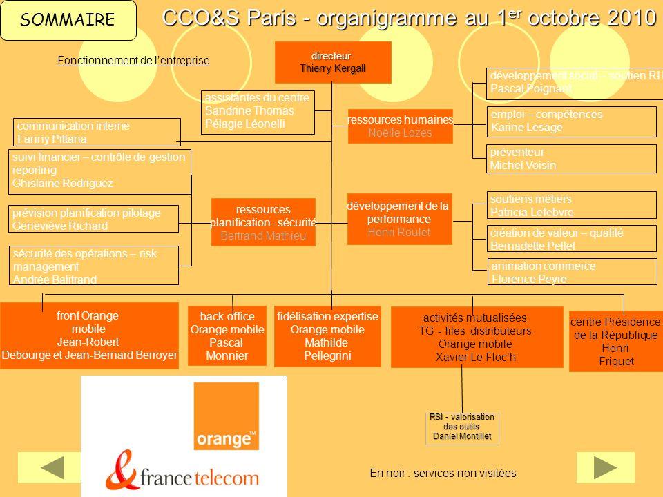 SOMMAIRE Fonctionnement de lentreprise CCO&S Paris - organigramme au 1 er octobre 2010 directeur Thierry Kergall assistantes du centre Sandrine Thomas