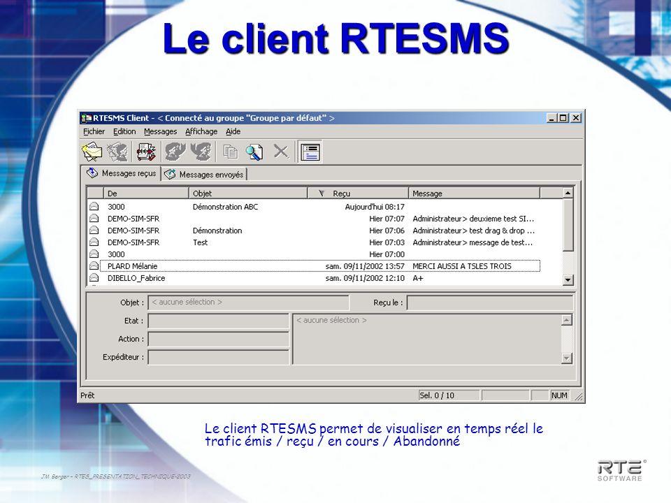 JM Berger – RTES_PRESENTATION_TECHNIQUE-2003 Le client RTESMS Le client RTESMS permet de visualiser en temps réel le trafic émis / reçu / en cours / A