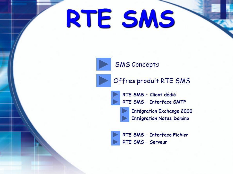 Offres produit RTE SMS RTE SMS SMS Concepts RTE SMS – Client dédié RTE SMS – Interface SMTP Intégration Exchange 2000 Intégration Notes Domino RTE SMS