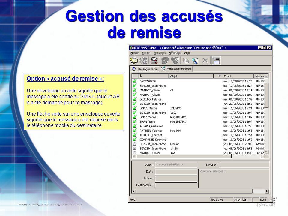 JM Berger – RTES_PRESENTATION_TECHNIQUE-2003 Gestion des accusés de remise Option « accusé de remise »: Une enveloppe ouverte signifie que le message