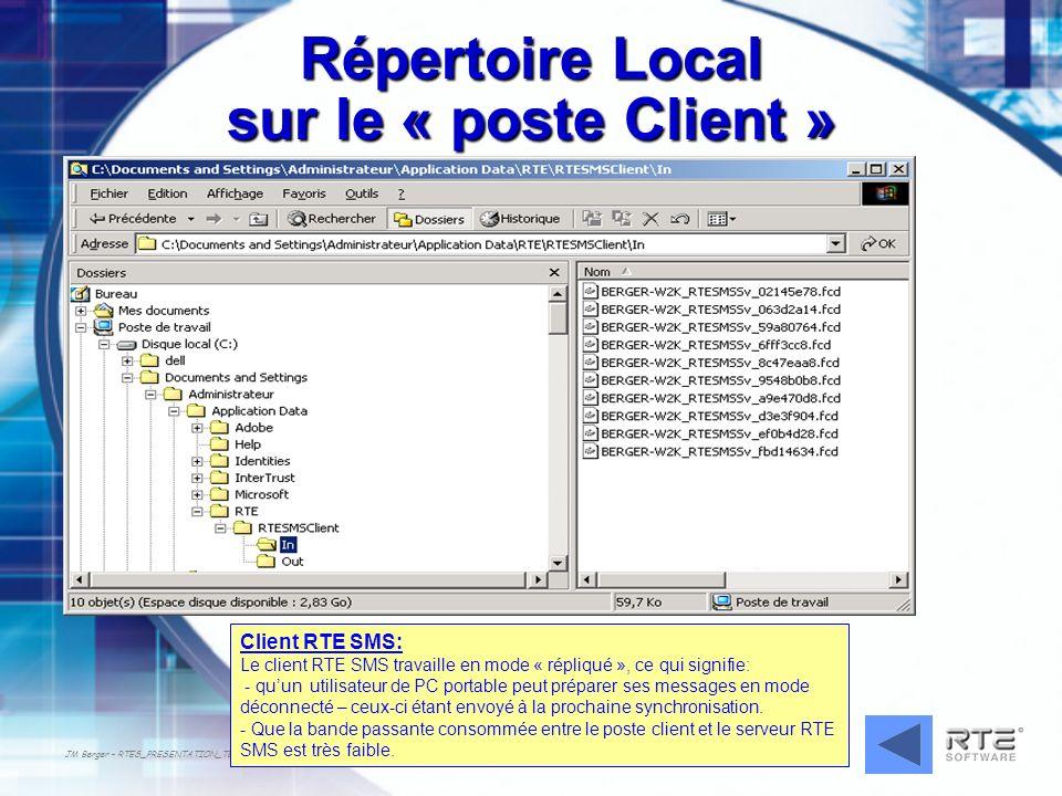 JM Berger – RTES_PRESENTATION_TECHNIQUE-2003 Répertoire Local sur le « poste Client » Client RTE SMS: Le client RTE SMS travaille en mode « répliqué »