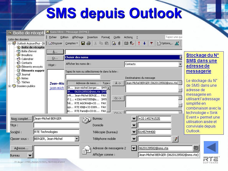 JM Berger – RTES_PRESENTATION_TECHNIQUE-2003 SMS depuis Outlook Stockage du N° SMS dans une adresse de messagerie Le stockage du N° de SMS dans une ad