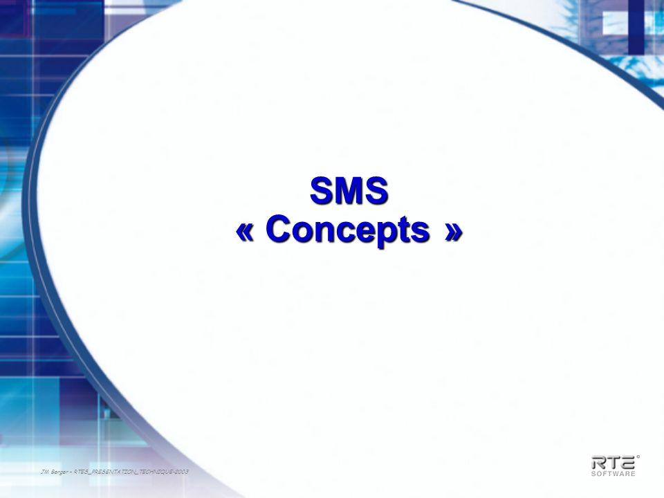 JM Berger – RTES_PRESENTATION_TECHNIQUE-2003 RTE SMS Adressage SMTP Adressage dans ladresse par EXENTION de la syntaxe SMTP [nom][numéro]@ exemple: Dupont +33612345678@sms.domaine.comDupont +33612345678@sms.domaine.com Cette syntaxe est recherchée dans « To », « cc » mais pas « Bcc » Adressage par la syntaxe [SMS: Commande] Insertion possible dans lobjet, le corps ou les pièces jointes du message exemple: [SMS: /N=Dupont / S=+33612345678]