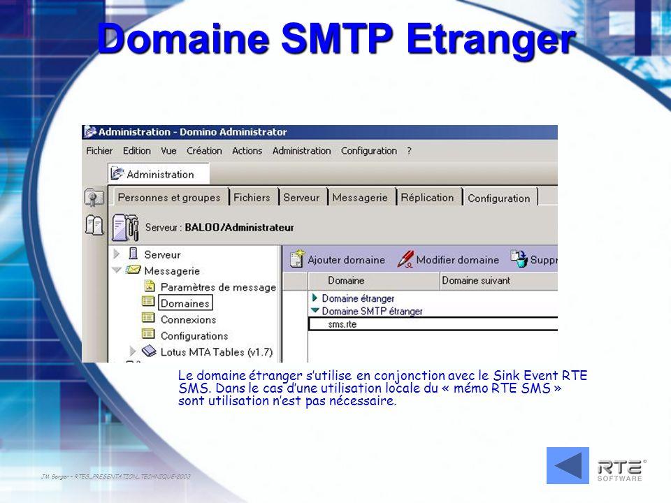 JM Berger – RTES_PRESENTATION_TECHNIQUE-2003 Domaine SMTP Etranger Le domaine étranger sutilise en conjonction avec le Sink Event RTE SMS. Dans le cas