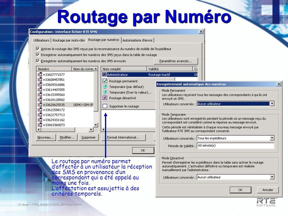 JM Berger – RTES_PRESENTATION_TECHNIQUE-2003 Routage par Numéro Le routage par numéro permet daffecter à un utilisateur la réception des SMS en proven