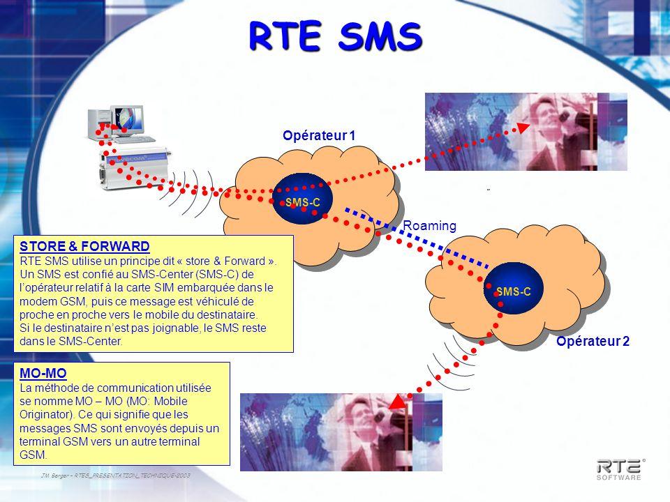 JM Berger – RTES_PRESENTATION_TECHNIQUE-2003 RTE SMS Gestion des accusés SMS-C Opérateur Deux types daccusés: 1-Accusé de remise au SMS-C de proximité 2-Accusé de remise au mobile du destinataire RTE SMS gère les deux types daccusé avec les matériels agréés (Wavecom, Olitec).