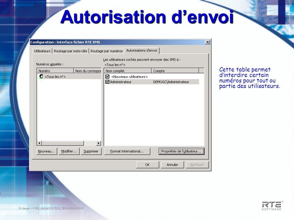 JM Berger – RTES_PRESENTATION_TECHNIQUE-2003 Autorisation denvoi Cette table permet dinterdire certain numéros pour tout ou partie des utilisateurs.