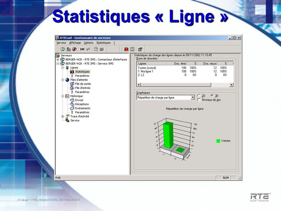 JM Berger – RTES_PRESENTATION_TECHNIQUE-2003 Statistiques « Ligne »