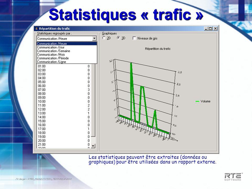 JM Berger – RTES_PRESENTATION_TECHNIQUE-2003 Statistiques « trafic » Les statistiques peuvent être extraites (données ou graphiques) pour être utilisé