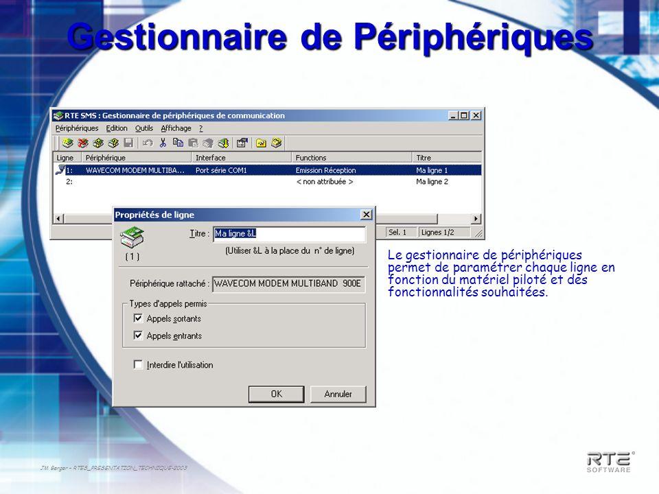 JM Berger – RTES_PRESENTATION_TECHNIQUE-2003 Gestionnaire de Périphériques Le gestionnaire de périphériques permet de paramétrer chaque ligne en fonct
