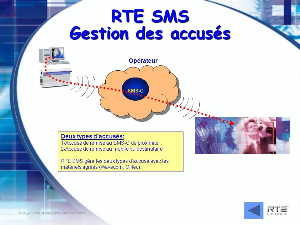 JM Berger – RTES_PRESENTATION_TECHNIQUE-2003 RTE SMS Gestion des accusés SMS-C Opérateur Deux types daccusés: 1-Accusé de remise au SMS-C de proximité